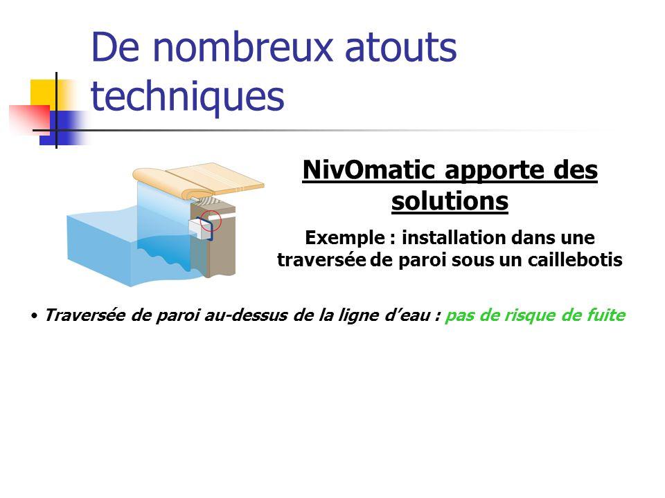De nombreux atouts techniques NivOmatic apporte des solutions Exemple : installation dans une traversée de paroi sous un caillebotis Traversée de paro