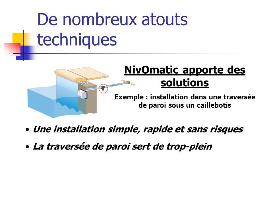 De nombreux atouts techniques NivOmatic apporte des solutions Exemple : installation dans une traversée de paroi sous un caillebotis Une installation