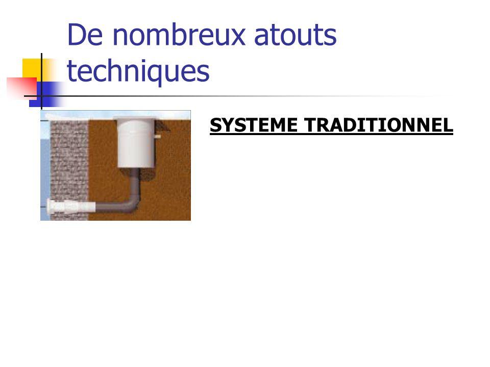 De nombreux atouts techniques SYSTEME TRADITIONNEL