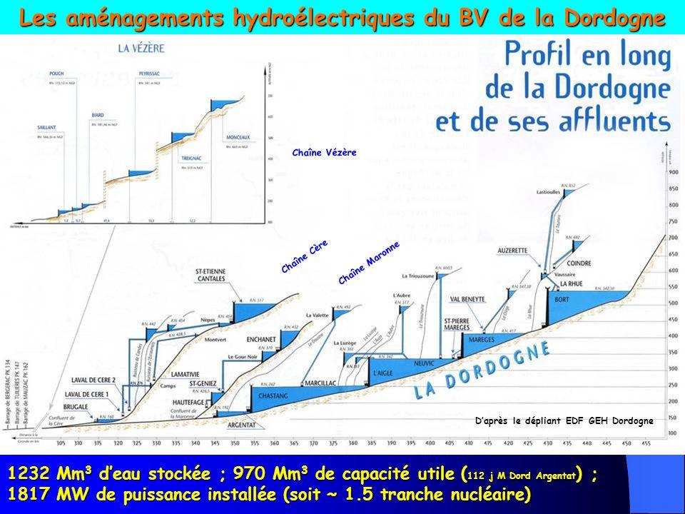 Bilan global 2006 Caractéristiques hydrologiques de 2006 : très forts débits de mars à fin avril, puis chute brutale du débit.