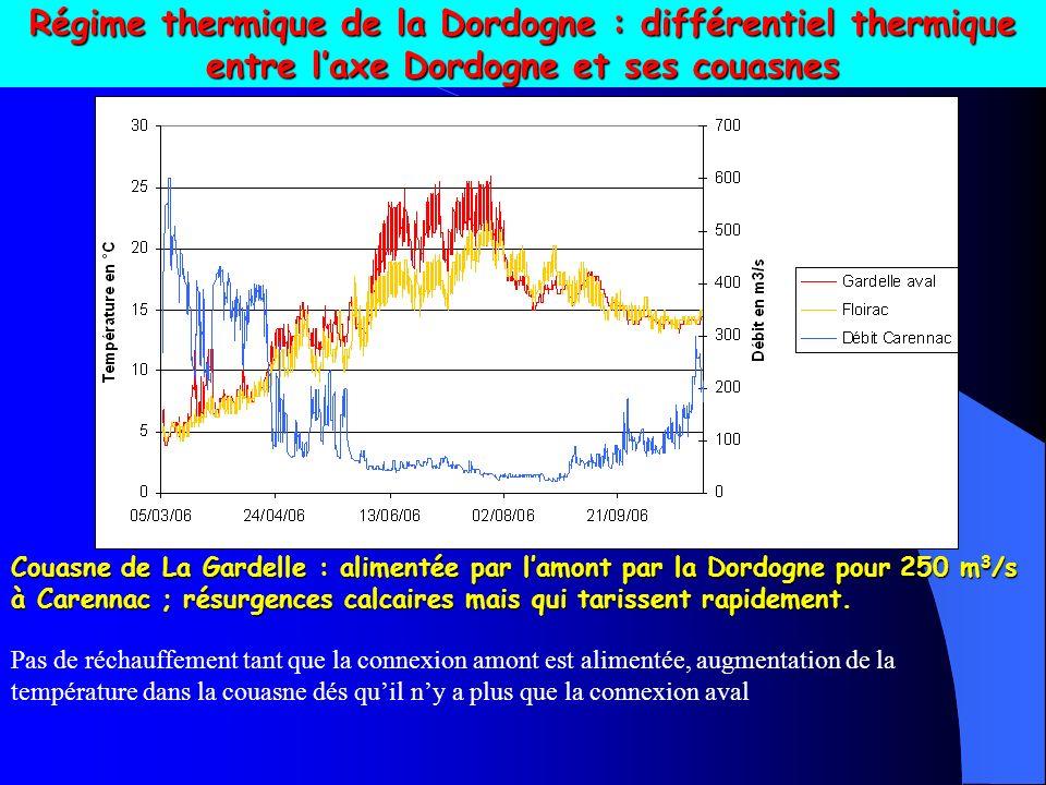 Régime thermique de la Dordogne : différentiel thermique entre laxe Dordogne et ses couasnes Couasne de La Gardelle : alimentée par lamont par la Dordogne pour 250 m 3 /s à Carennac ; résurgences calcaires mais qui tarissent rapidement.
