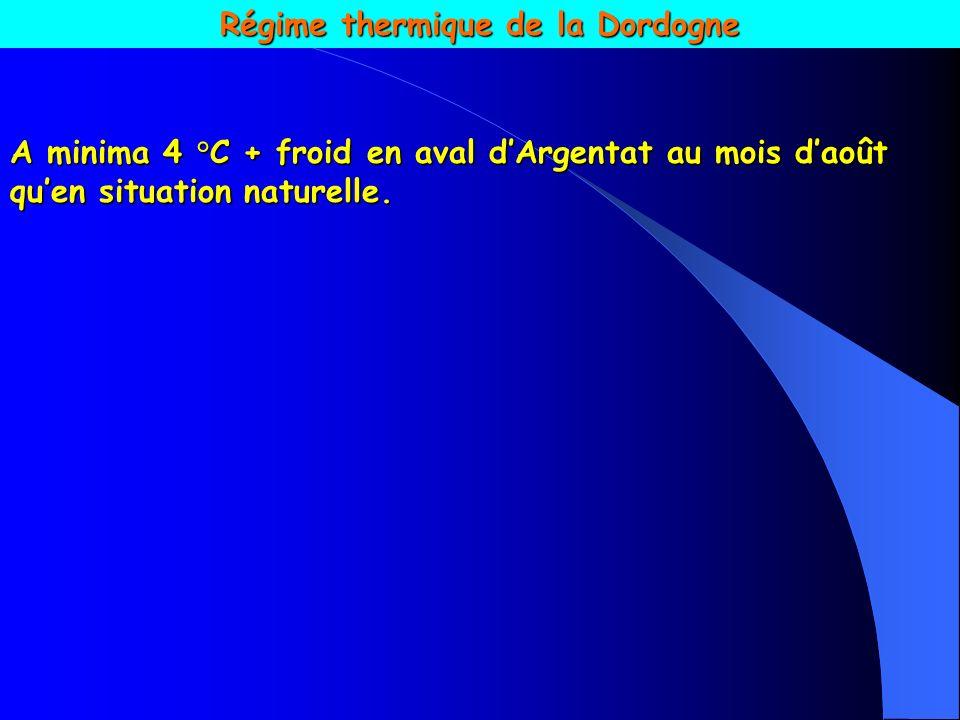 En mars–avril T° couasne en moyenne > de 3.6°C à T° Dordogne (10.3 °C / 6.7 °C) Régime thermique de la Dordogne : différentiel thermique entre laxe Dordogne et ses couasnes Couasne de Port-Vieux : pas alimentée par lamont ; alimentée par dimportantes résurgences calcaires A partir de juin, la couasne nest plus alimentée par laval par la Dordogne mais simplement par les résurgences et devient nettement plus fraîche que la Dordogne