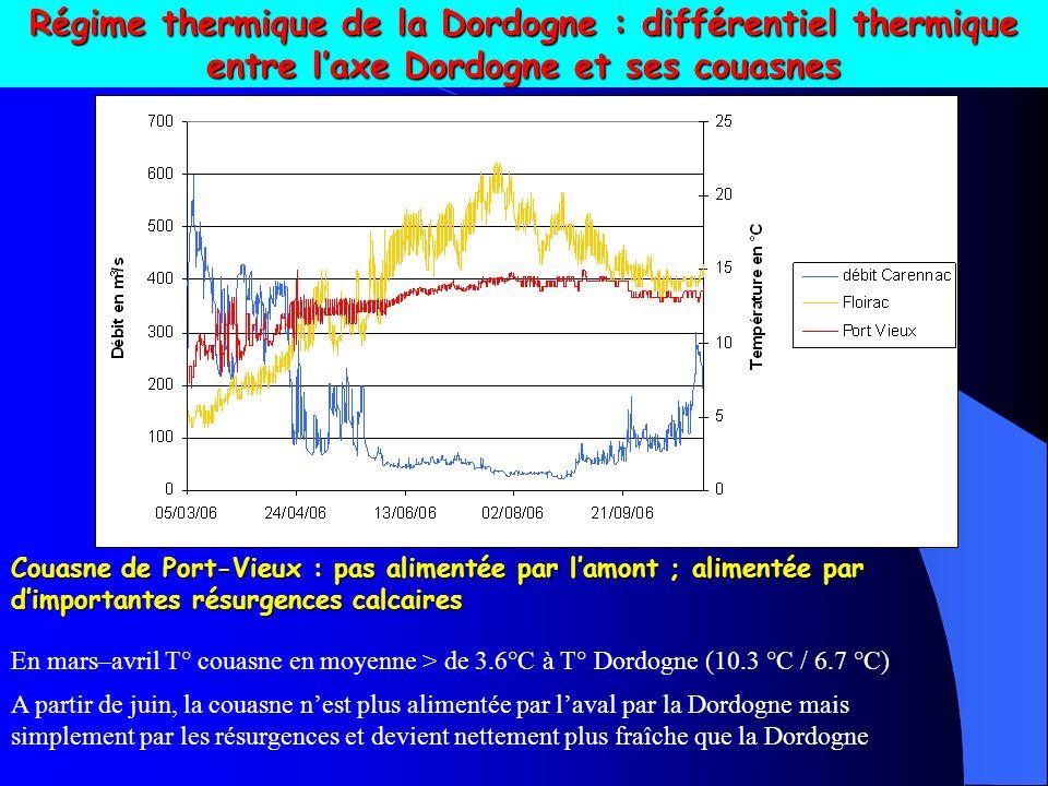 Régime thermique de la Dordogne Régime thermique plus froid Des conséquences importantes sur lécologie du cours deau et notamment sur la répartition des poissons