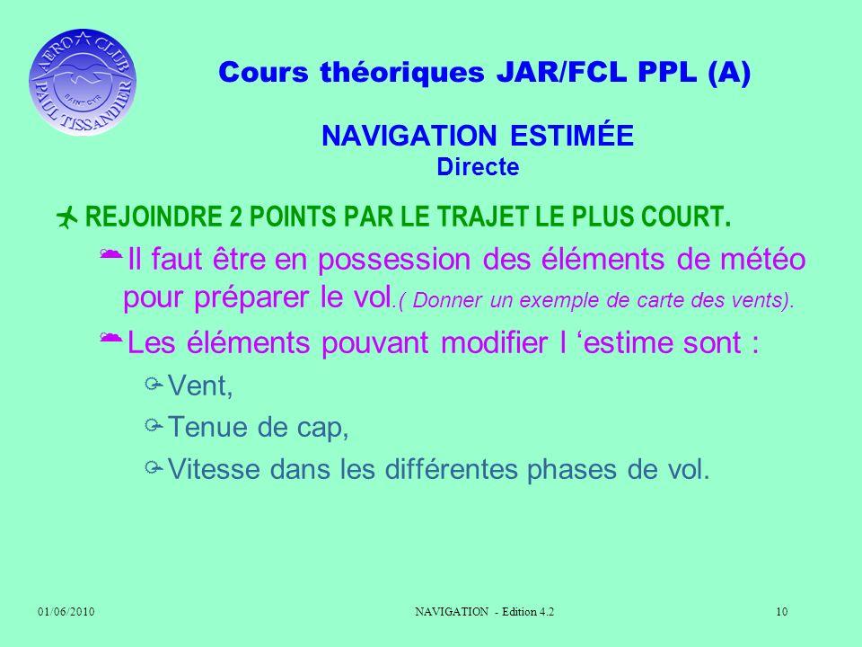 Cours théoriques JAR/FCL PPL (A) 01/06/2010NAVIGATION - Edition 4.210 NAVIGATION ESTIMÉE Directe REJOINDRE 2 POINTS PAR LE TRAJET LE PLUS COURT. Il fa