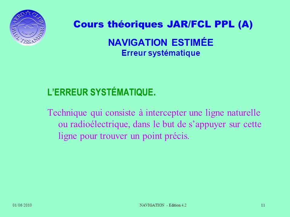 Cours théoriques JAR/FCL PPL (A) 01/06/2010NAVIGATION - Edition 4.211 NAVIGATION ESTIMÉE Erreur systématique LERREUR SYSTÉMATIQUE. Technique qui consi