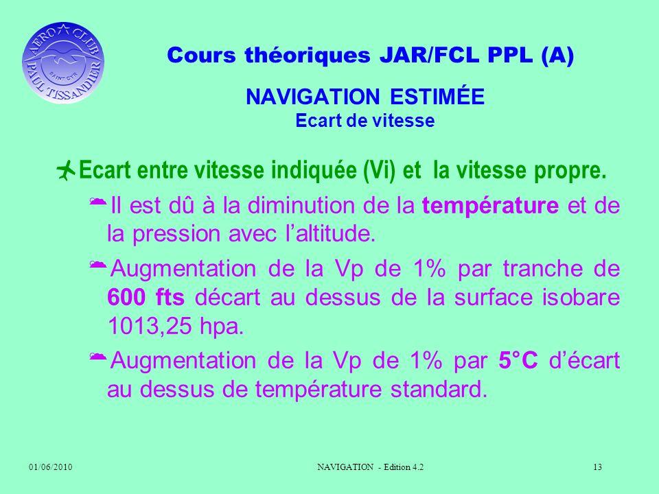 Cours théoriques JAR/FCL PPL (A) 01/06/2010NAVIGATION - Edition 4.213 NAVIGATION ESTIMÉE Ecart de vitesse Ecart entre vitesse indiquée (Vi) et la vite