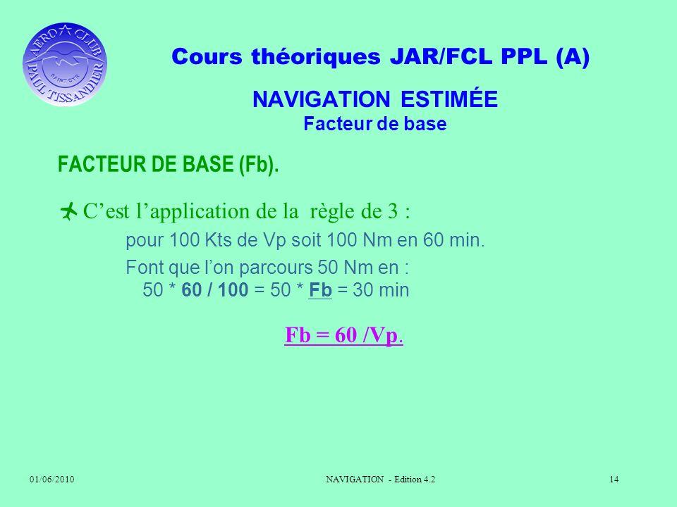 Cours théoriques JAR/FCL PPL (A) 01/06/2010NAVIGATION - Edition 4.214 NAVIGATION ESTIMÉE Facteur de base FACTEUR DE BASE (Fb). Cest lapplication de la