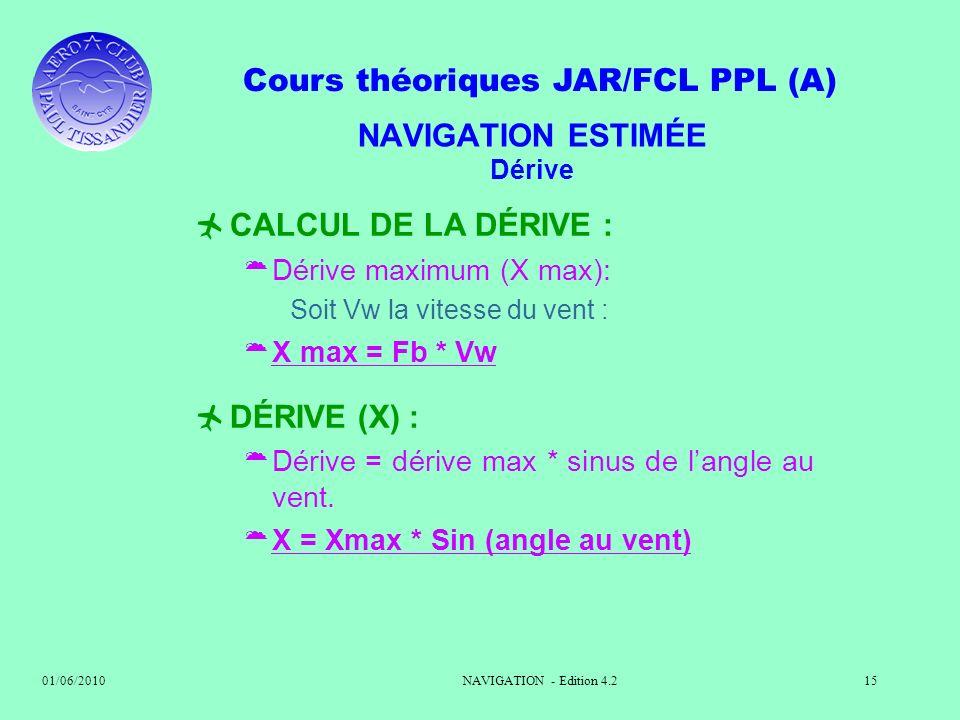 Cours théoriques JAR/FCL PPL (A) 01/06/2010NAVIGATION - Edition 4.215 NAVIGATION ESTIMÉE Dérive CALCUL DE LA DÉRIVE : Dérive maximum (X max): Soit Vw