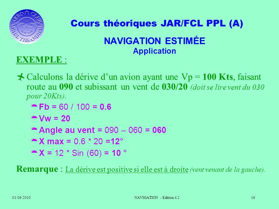 Cours théoriques JAR/FCL PPL (A) 01/06/2010NAVIGATION - Edition 4.216 NAVIGATION ESTIMÉE Application EXEMPLE : Calculons la dérive dun avion ayant une