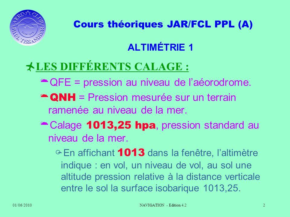 Cours théoriques JAR/FCL PPL (A) 01/06/2010NAVIGATION - Edition 4.22 ALTIMÉTRIE 1 LES DIFFÉRENTS CALAGE : QFE = pression au niveau de laéorodrome. QNH