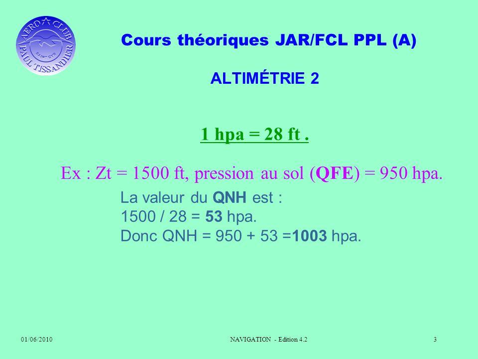 Cours théoriques JAR/FCL PPL (A) 01/06/2010NAVIGATION - Edition 4.23 ALTIMÉTRIE 2 1 hpa = 28 ft. Ex : Zt = 1500 ft, pression au sol (QFE) = 950 hpa. L