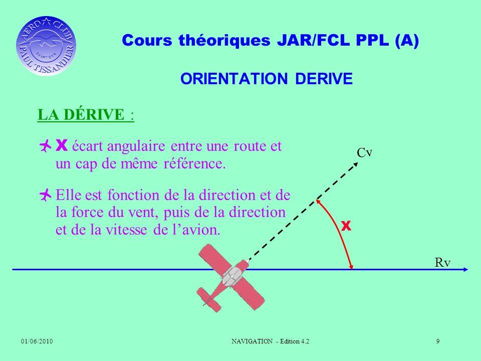 Cours théoriques JAR/FCL PPL (A) 01/06/2010NAVIGATION - Edition 4.29 ORIENTATION DERIVE LA DÉRIVE : X écart angulaire entre une route et un cap de mêm