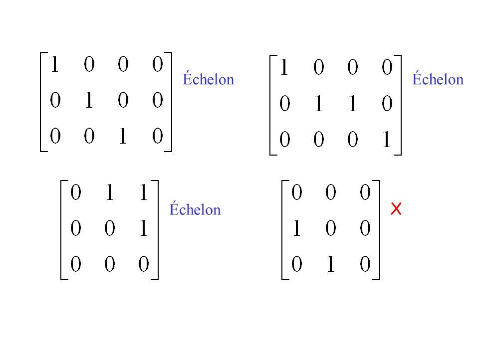 Exemple dapplication 2 Transfert de chaleur