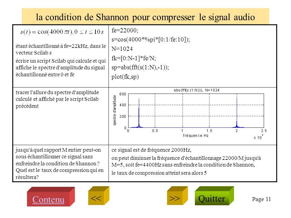 Page 10 le spectre du signal audio numérique Quelles sont les informations données par le spectre d amplitude ci-contre tracé par Scilab, si la condition de Shannon est respectée, si le spectre nest pas divisé par N, si la fenêtre est rectangulaire, et en labsence derreur de synchronisation .