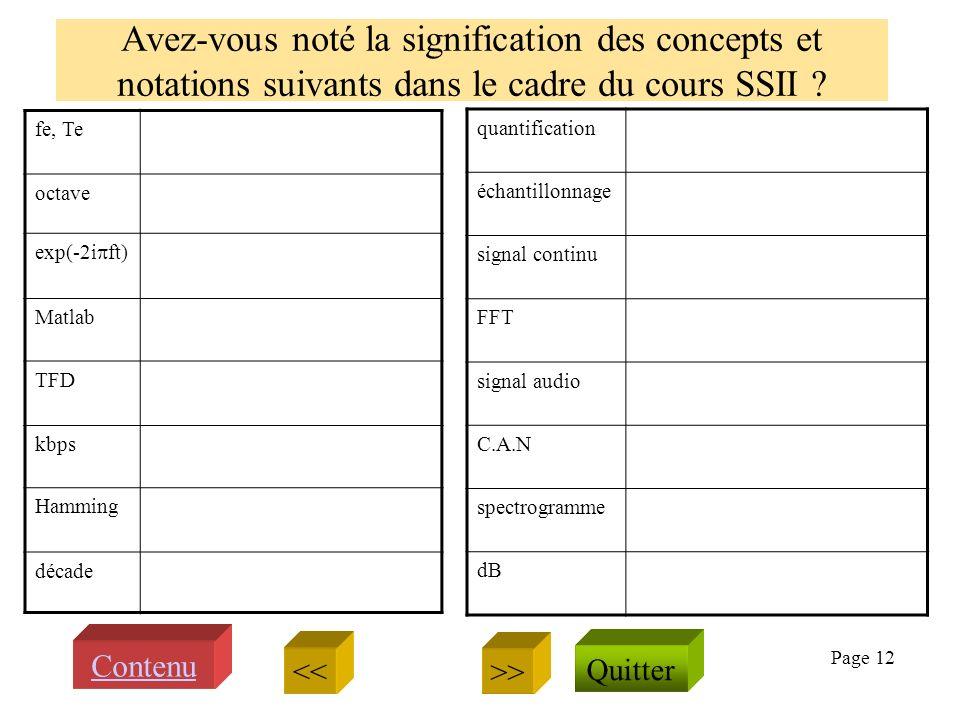 Page 11 la condition de Shannon pour compresser le signal audio étant échantillonné à fe=22kHz, dans le vecteur Scilab s écrire un script Scilab qui calcule et qui affiche le spectre d amplitude du signal échantillonné entre 0 et fe fe=22000; s=cos(4000*%pi*[0:1/fe:10]); N=1024 fk=[0:N-1]*fe/N; sp=abs(fft(s(1:N),-1)); plot(fk,sp) tracer l allure du spectre d amplitude calculé et affiché par le script Scilab précédent jusqu à quel rapport M entier peut-on sous échantillonner ce signal sans enfreindre la condition de Shannon .