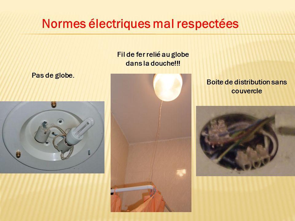Normes électriques mal respectées Pas de globe.