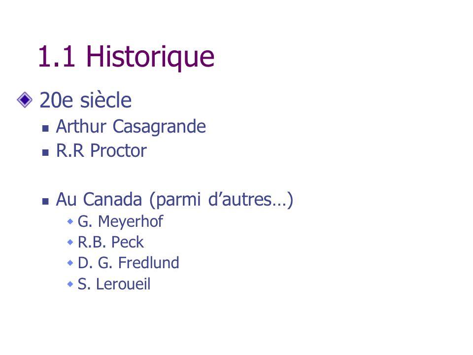 1.1 Historique 20e siècle Arthur Casagrande R.R Proctor Au Canada (parmi dautres…) G. Meyerhof R.B. Peck D. G. Fredlund S. Leroueil