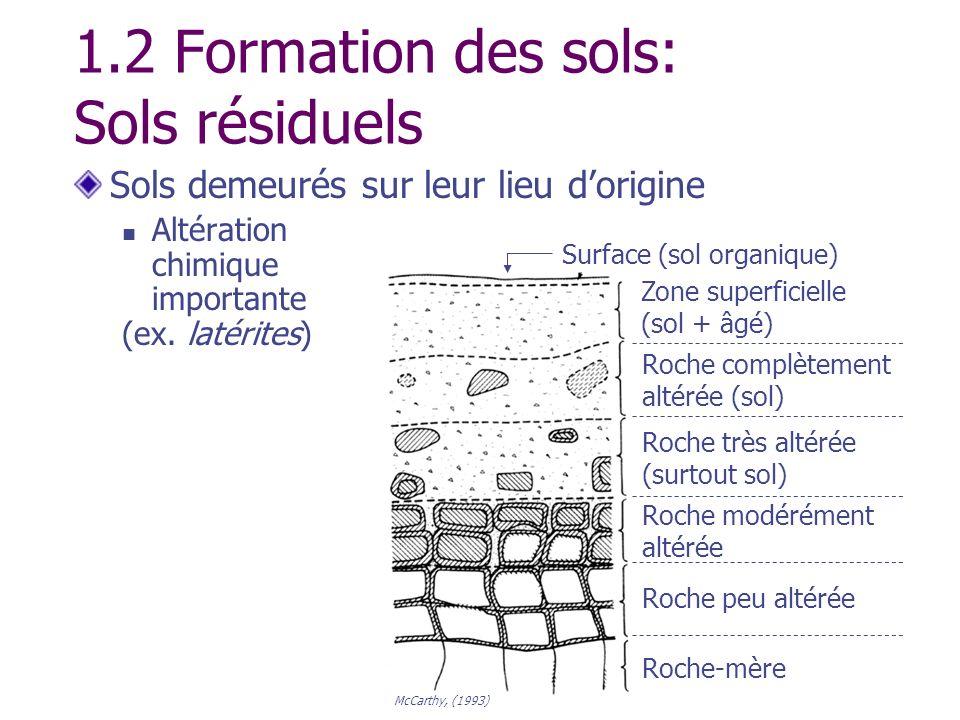 1.2 Formation des sols: Sols résiduels Sols demeurés sur leur lieu dorigine Altération chimique importante (ex. latérites) Surface (sol organique) Zon