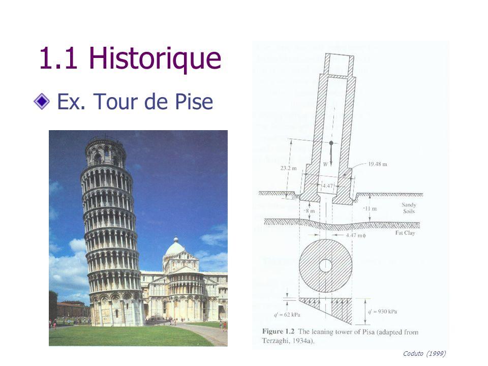 1.1 Historique Ex. Tour de Pise Coduto (1999)
