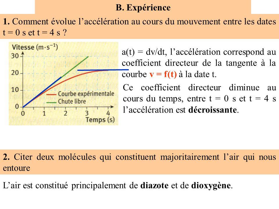 B.Expérience 3. a) Calculer la valeur de la poussée dArchimède en prenant fluide = 1,3 kg.m -3.