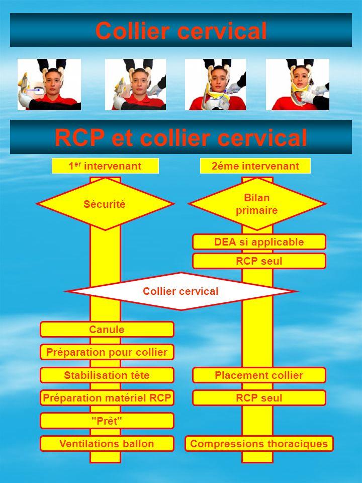 Collier cervical RCP et collier cervical Collier cervical 1 er intervenant2éme intervenant DEA si applicable Bilan primaire Sécurité RCP seul Canule P