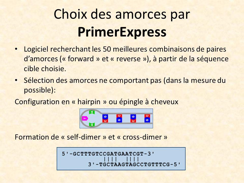 Choix des amorces par PrimerExpress Logiciel recherchant les 50 meilleures combinaisons de paires damorces (« forward » et « reverse »), à partir de l