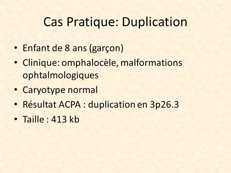 Cas Pratique: Duplication Enfant de 8 ans (garçon) Clinique: omphalocèle, malformations ophtalmologiques Caryotype normal Résultat ACPA : duplication