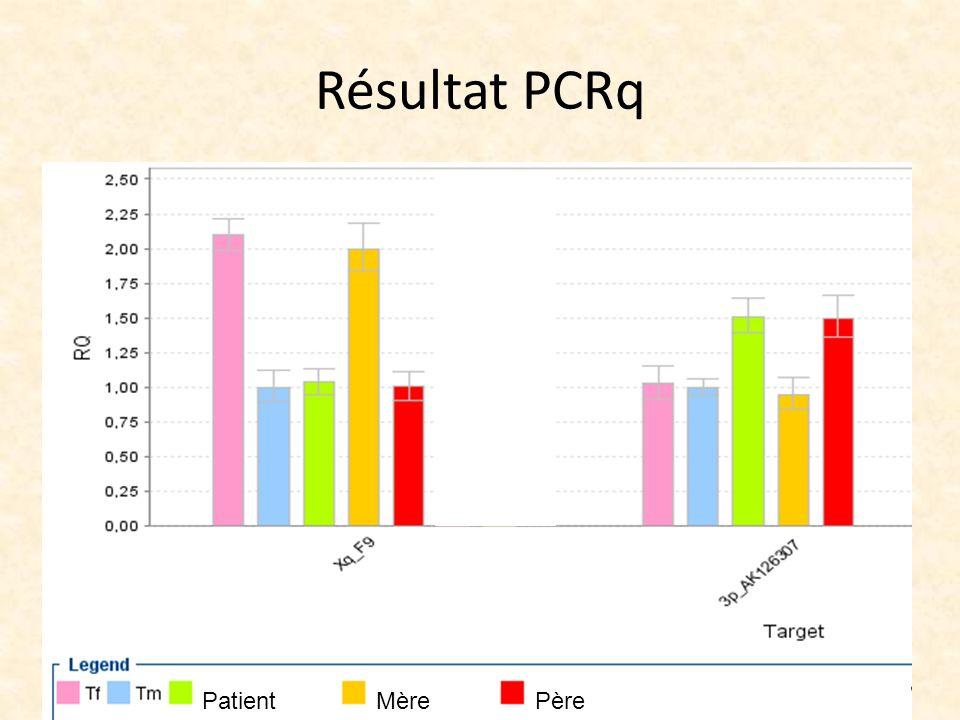 Résultat PCRq PatientMèrePère