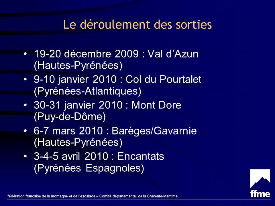 fédération française de la montagne et de lescalade – Comité départemental de la Charente-Maritime Le déroulement des sorties 19-20 décembre 2009 : Val dAzun (Hautes-Pyrénées) 9-10 janvier 2010 : Col du Pourtalet (Pyrénées-Atlantiques) 30-31 janvier 2010 : Mont Dore (Puy-de-Dôme) 6-7 mars 2010 : Barèges/Gavarnie (Hautes-Pyrénées) 3-4-5 avril 2010 : Encantats (Pyrénées Espagnoles)