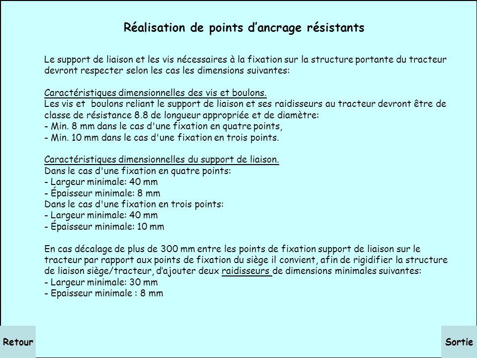 SortieRetour Résistance de la fixation du siège Cas n° 1: La résistance de la fixation du siège a été vérifiée par des essais en laboratoire si le tra