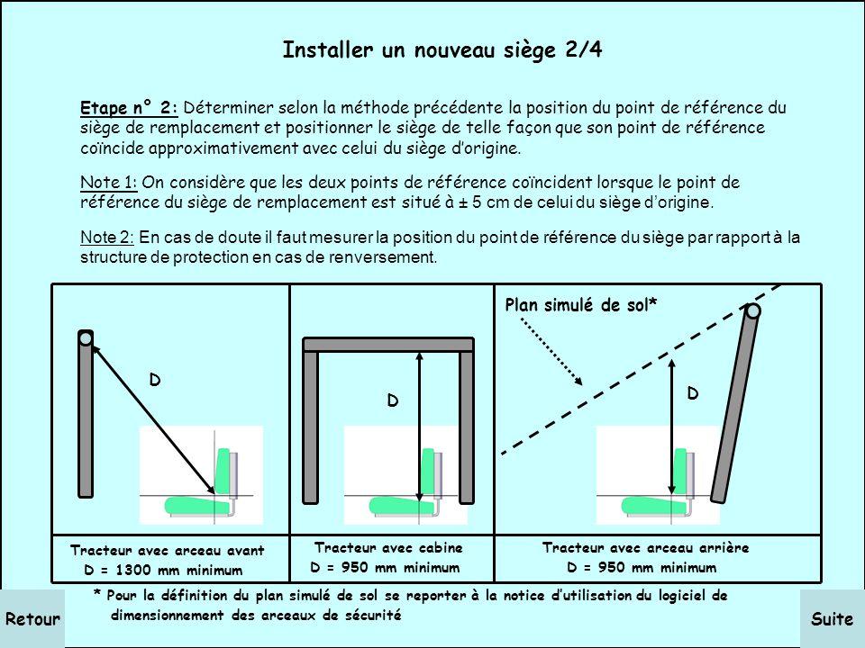 SuiteRetour Installer un nouveau siège 1/4 La position du siège doit être déterminée avec une personne assise, ou avec une charge de 55 kg posée sur l