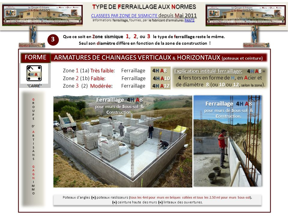 (+) Poteaux dangles (+) poteaux raidisseurs (tous les 4ml pour murs en briques collées et tous les 2.50 ml pour murs Sous-sol), (+) (+) (+) ceinture h