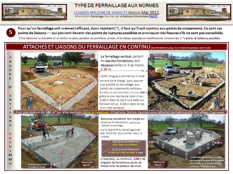 ATTACHES ET LIAISONS DU FERRAILLAGE EN CONTINU (des fondations jusqu à 1 m dans les poteaux des murs) GROUPEDARTISANSGAGNIMMOGROUPEDARTISANSGAGNIMMO L