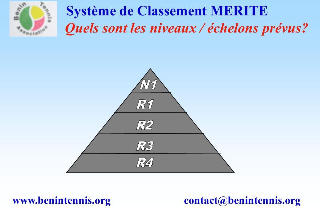 www.benintennis.org contact@benintennis.org Système de Classement MERITE Quels sont les niveaux / échelons prévus