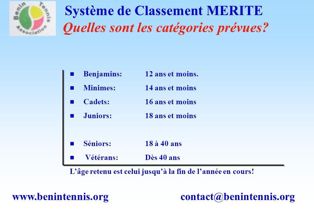 www.benintennis.org contact@benintennis.org Système de Classement MERITE Quelles sont les catégories prévues.