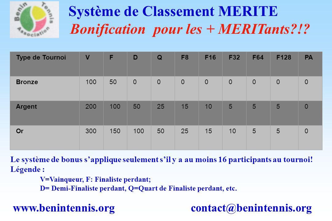 www.benintennis.org contact@benintennis.org Système de Classement MERITE Bonification pour les + MERITants !.