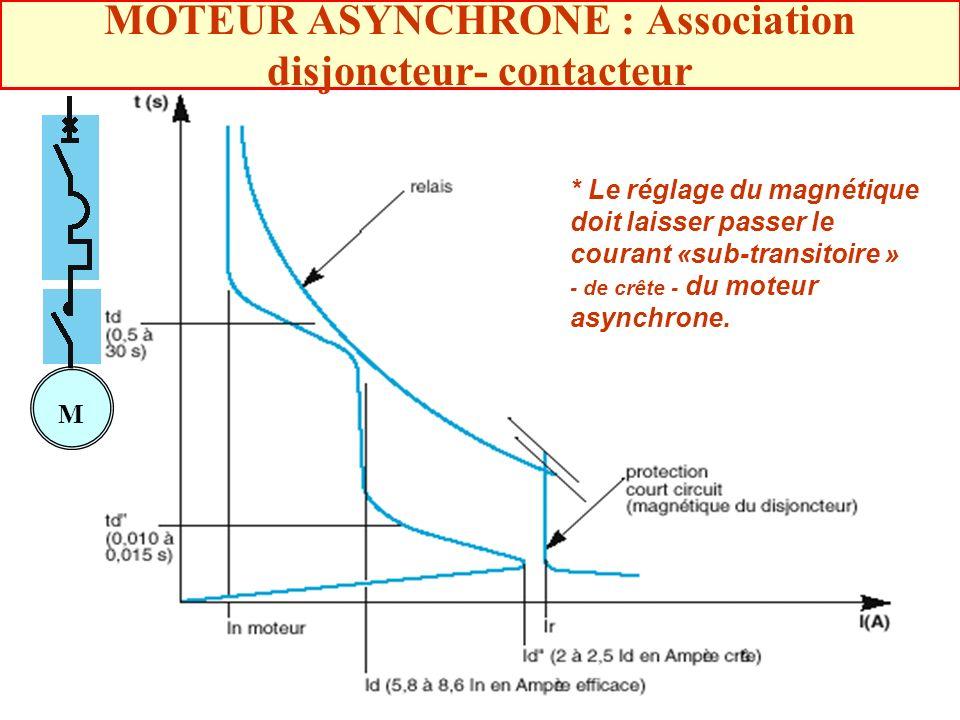 * Le réglage du magnétique doit laisser passer le courant «sub-transitoire » - de crête - du moteur asynchrone. MOTEUR ASYNCHRONE : Association disjon
