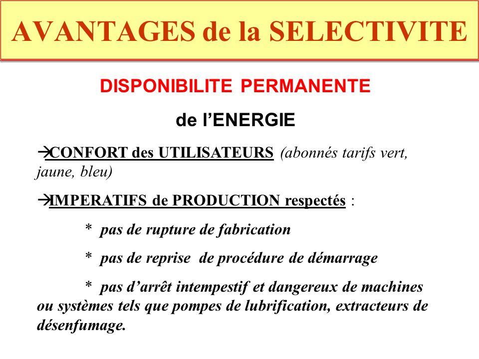 AVANTAGES de la SELECTIVITE DISPONIBILITE PERMANENTE de lENERGIE CONFORT des UTILISATEURS (abonnés tarifs vert, jaune, bleu) IMPERATIFS de PRODUCTION