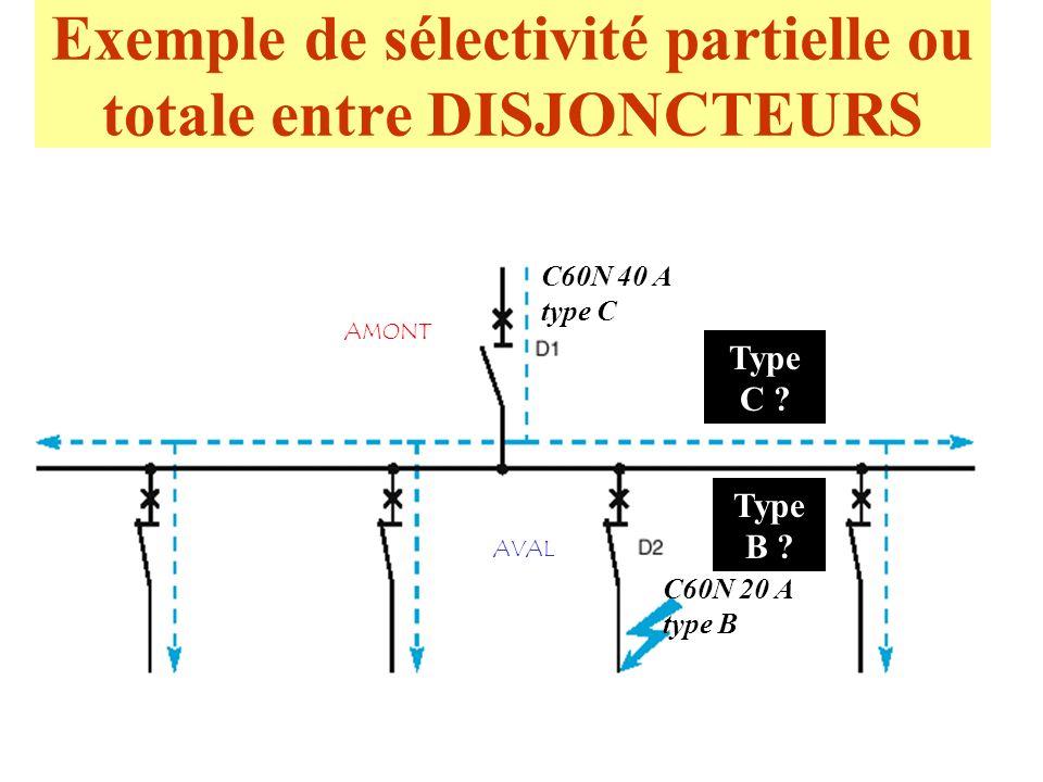 Exemple de sélectivité partielle ou totale entre DISJONCTEURS C60N 40 A type C C60N 20 A type B AMONT AVAL Type C ? Type B ?