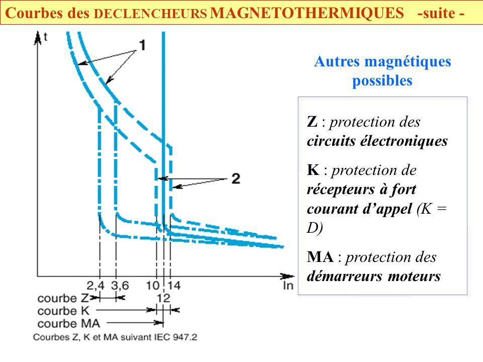 Z : protection des circuits électroniques K : protection de récepteurs à fort courant dappel (K = D) MA : protection des démarreurs moteurs Autres mag
