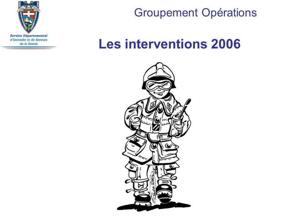 Groupement Opérations Les interventions 2006