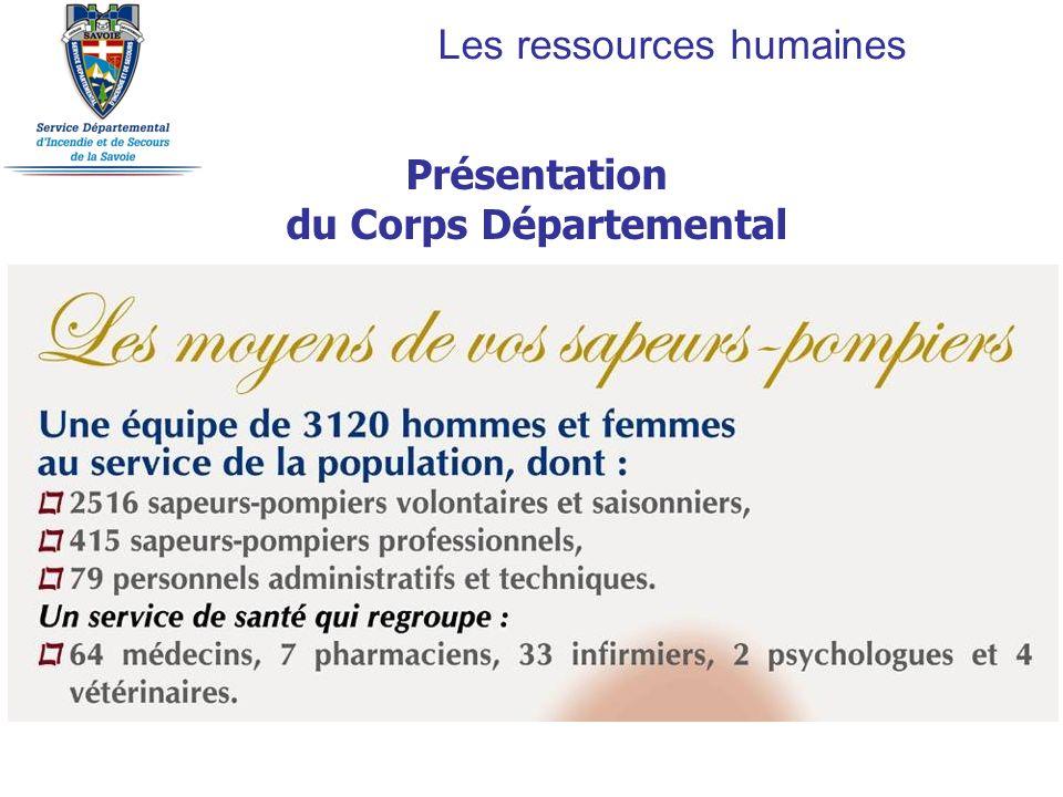 Présentation du Corps Départemental Les ressources humaines