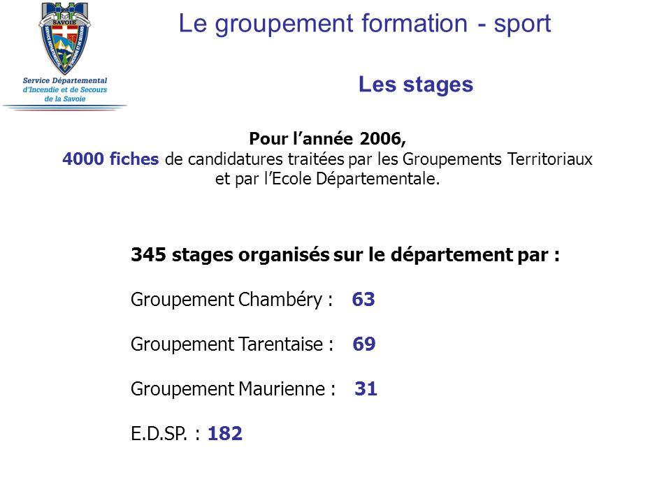 Le groupement formation - sport Pour lannée 2006, 4000 fiches de candidatures traitées par les Groupements Territoriaux et par lEcole Départementale.