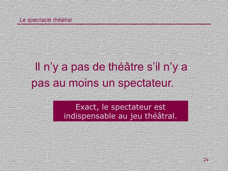 Le spectacle théâtral 24 Il ny a pas de théâtre sil ny a pas au moins un spectateur. Vrai / Faux ? Exact, le spectateur est indispensable au jeu théât