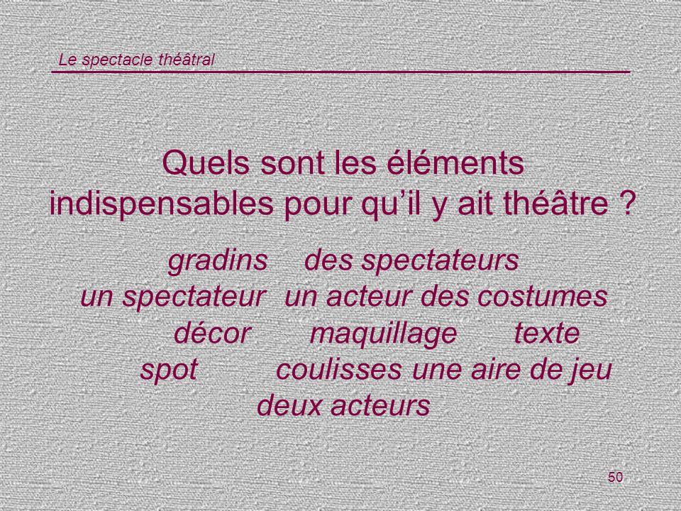 Le spectacle théâtral 50 Quels sont les éléments indispensables pour quil y ait théâtre ? gradinsdes spectateurs un spectateurun acteurdes costumes dé
