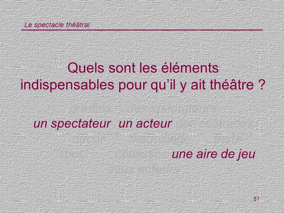 Le spectacle théâtral 51 Quels sont les éléments indispensables pour quil y ait théâtre ? gradinsdes spectateurs un spectateurun acteurdes costumes dé