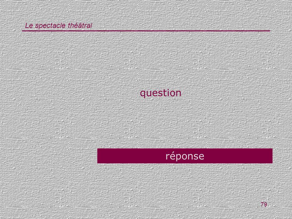 Le spectacle théâtral 79 question réponse