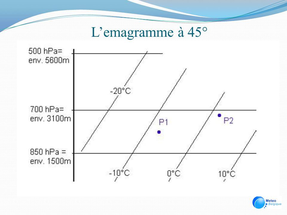 Lemagramme à 45°