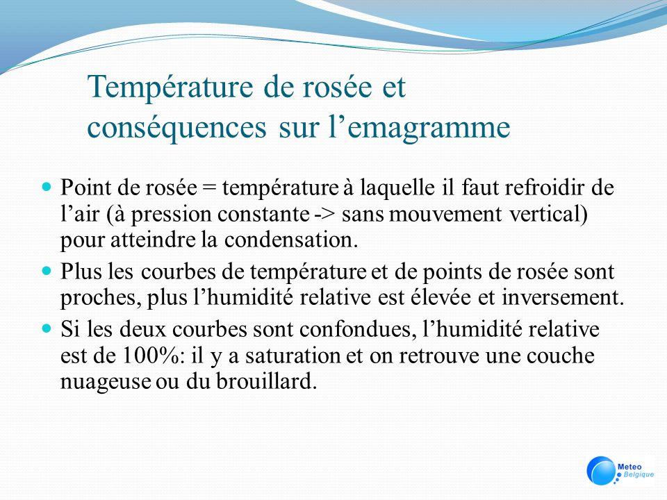 Température de rosée et conséquences sur lemagramme Point de rosée = température à laquelle il faut refroidir de lair (à pression constante -> sans mo