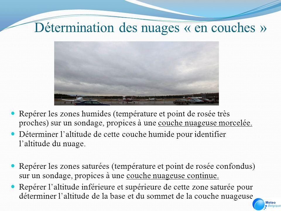 Détermination des nuages « en couches » Repérer les zones humides (température et point de rosée très proches) sur un sondage, propices à une couche n